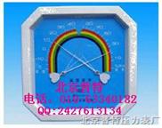 指針式數顯溫濕度計,WS-A1