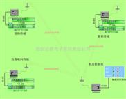 组态软件与无线测控终端的MODBUS通信设计方案