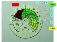 布莱迪 SF6气体密度表SF6气体密度控制器简介