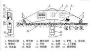 厂家直供-钢丝绳张力检测仪