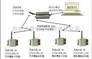 工业级MODBUS无线测控终端
