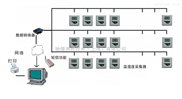 CH-WS-驰煌药厂库房温湿度监控系统