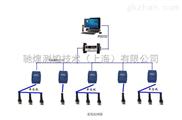 CH-WS-驰煌以RS485数字温度监控系统