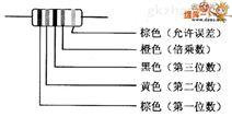 [新品] NDW型微机控制电子式扭转试验机