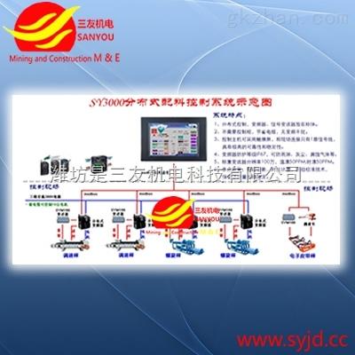 潍坊三友机电数字集散式控制系统