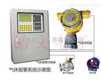 氢气浓度报警器