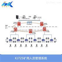 井下人员定位系统KJ725在煤矿工作的大作用
