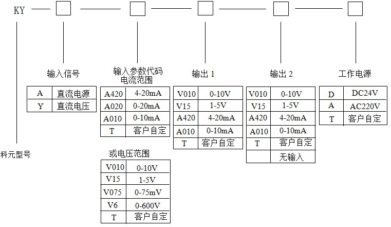 ky系列频率信号转换器