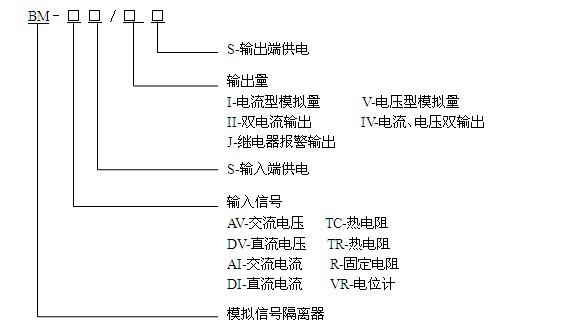供应安科瑞bm-av/is电压隔离器
