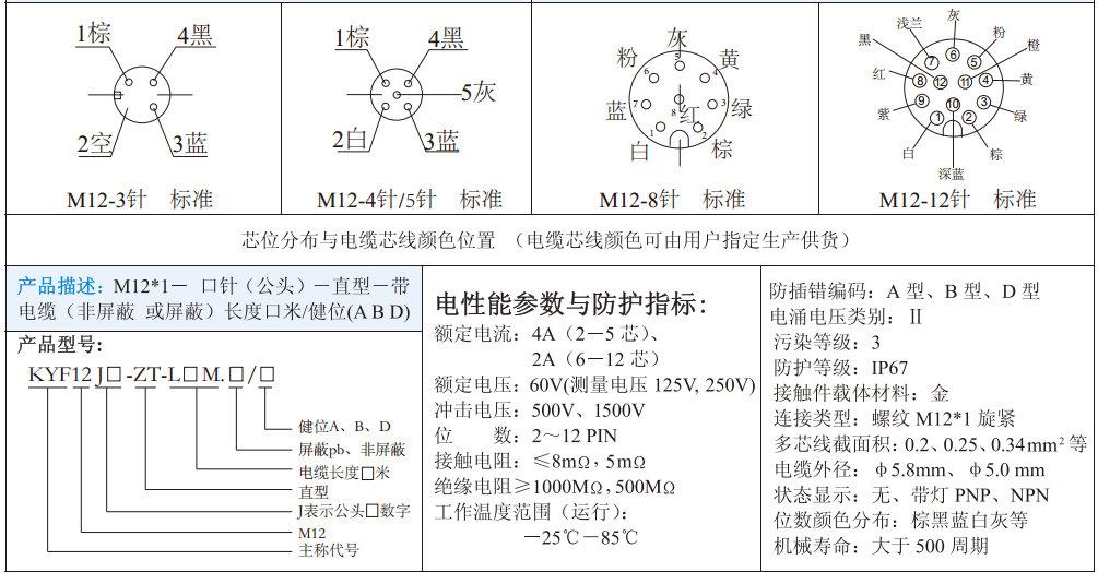 防水接头M12/M8产品简介