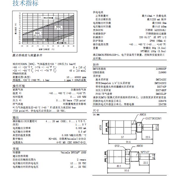 dmt调制原理图-激光器调制原理图/fsk调制原理图/电气