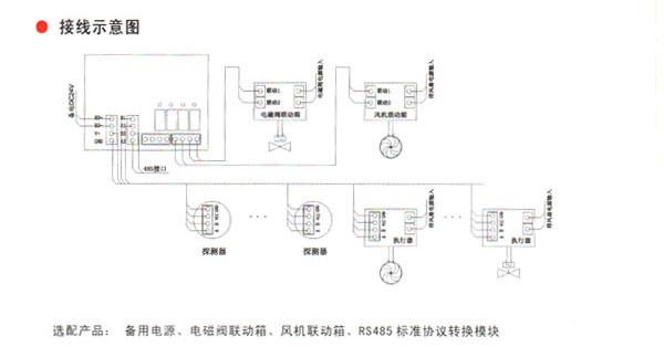安徽毫州 兰州武威硫化氢有毒气体报警器 可燃气体报警器 型号厂家
