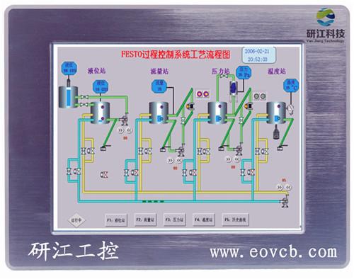 台湾研华股份有限公司的触摸屏式工业平板电脑能使用组态软件吗