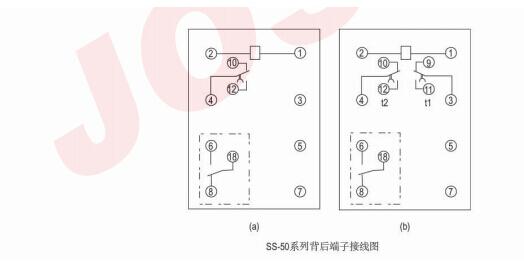 SS-50系列时间继电器 一、用途 SS-50系列时间继电器用于电力系统二次回路的继电保护及自动控制中,作为延时元件,使被控元件达到所需延时,以实现保 护的选择性配合,保护电力系统安全可靠运行。 二、结构特点 该继电器为集成电路式晶振、分频原理。壳体组件代号:嵌入式板后接线结构为A11K,凸出式板后接线结构为A11H,凸出式 板前接线机构为A11Q。 三、主要技术数据 SS-50系列时间继电器主要技术数据见表