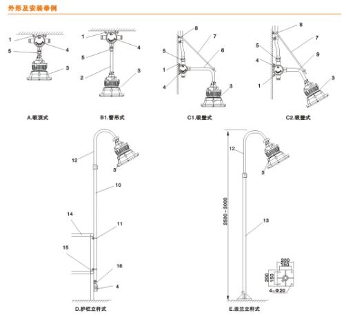防爆电路钢管安装图